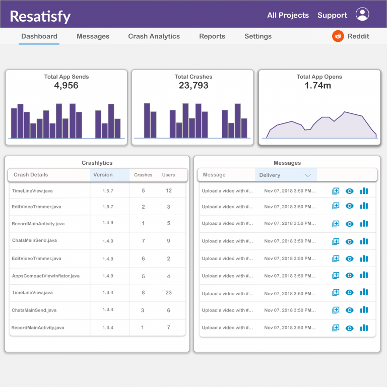 ReSatisfy - Dashboard